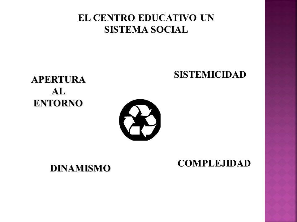 EL CENTRO EDUCATIVO UN SISTEMA SOCIAL