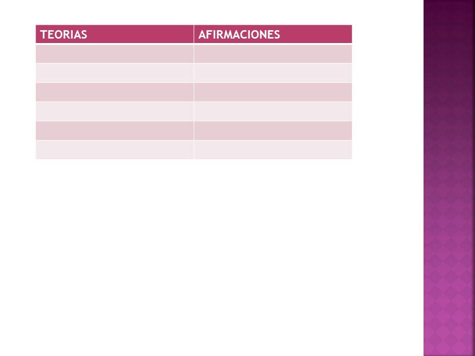 TEORIAS AFIRMACIONES