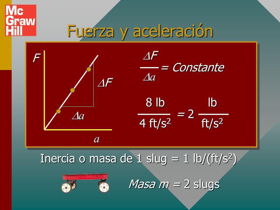 Fuerza y aceleración DF Da = Constante F a DF Da 8 lb 4 ft/s2 = 2 lb