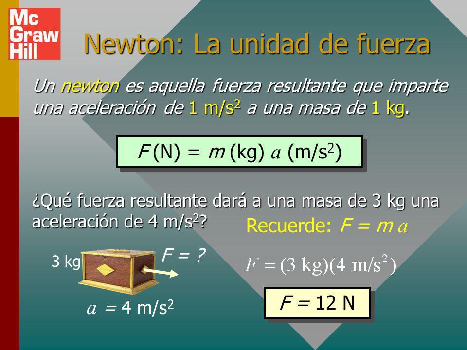 Newton: La unidad de fuerza