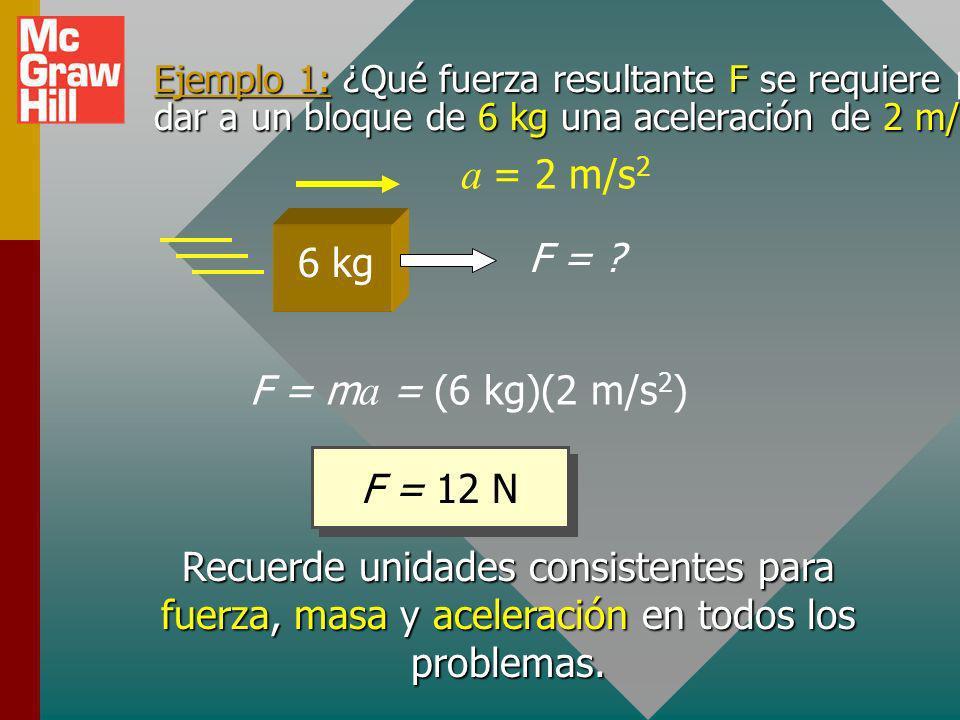 a = 2 m/s2 F = 6 kg F = ma = (6 kg)(2 m/s2) F = 12 N