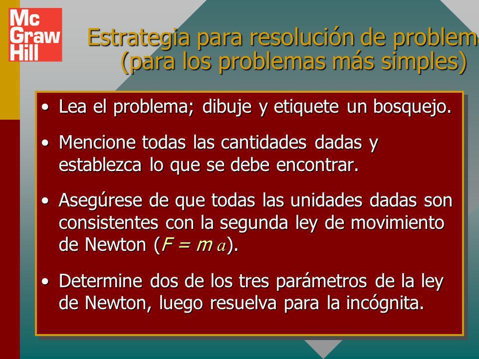 Estrategia para resolución de problemas (para los problemas más simples)