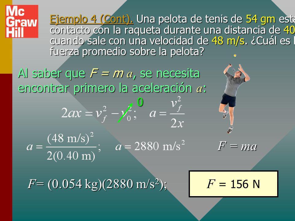 Ejemplo 4 (Cont). Una pelota de tenis de 54 gm está en contacto con la raqueta durante una distancia de 40 cm cuando sale con una velocidad de 48 m/s. ¿Cuál es la fuerza promedio sobre la pelota
