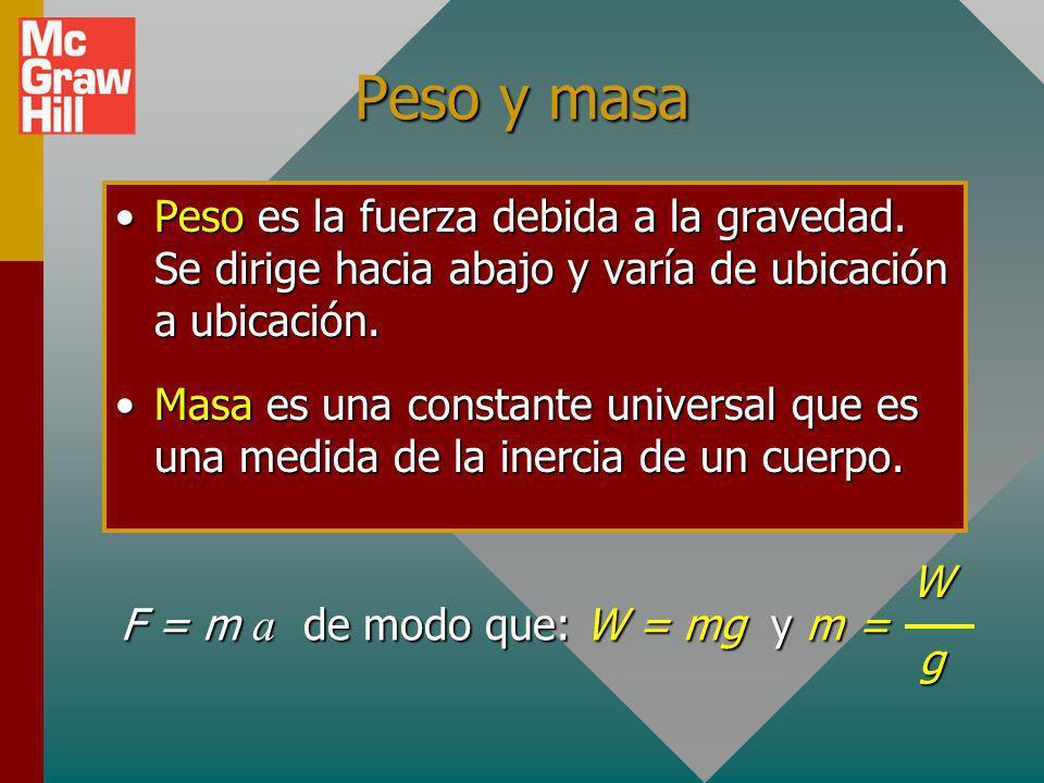 F = m a de modo que: W = mg y m =