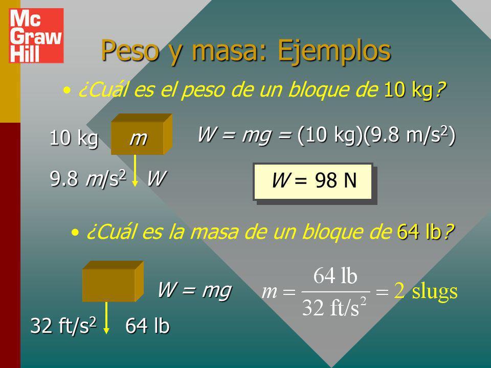 Peso y masa: Ejemplos ¿Cuál es el peso de un bloque de 10 kg