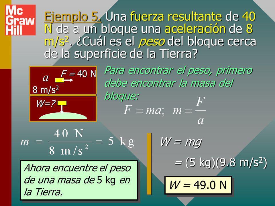 Ejemplo 5. Una fuerza resultante de 40 N da a un bloque una aceleración de 8 m/s2. ¿Cuál es el peso del bloque cerca de la superficie de la Tierra