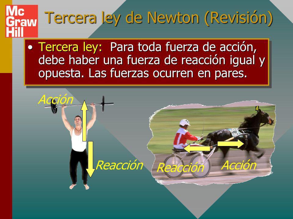 Tercera ley de Newton (Revisión)