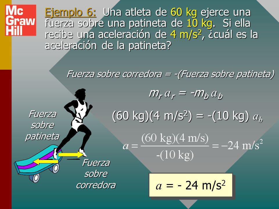 a = - 24 m/s2 mr ar = -mb ab (60 kg)(4 m/s2) = -(10 kg) ab