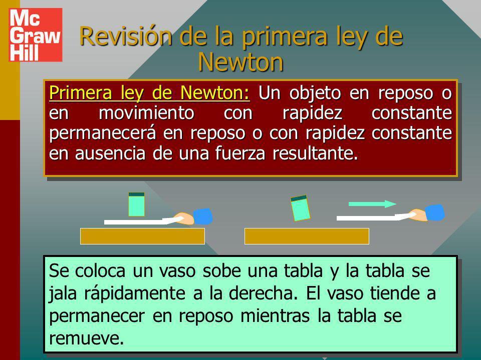 Revisión de la primera ley de Newton