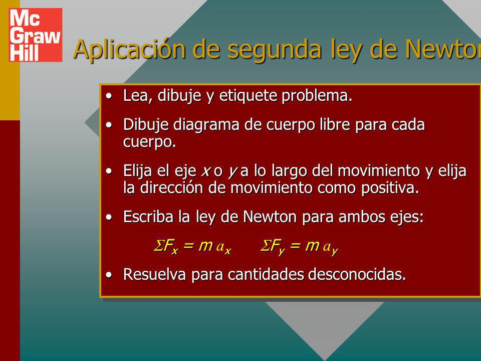 Aplicación de segunda ley de Newton