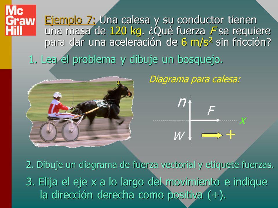 Ejemplo 7: Una calesa y su conductor tienen una masa de 120 kg