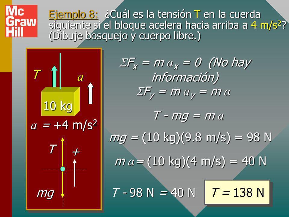 SFx = m ax = 0 (No hay información)