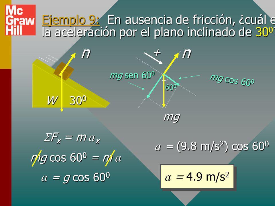 Ejemplo 9: En ausencia de fricción, ¿cuál es la aceleración por el plano inclinado de 300
