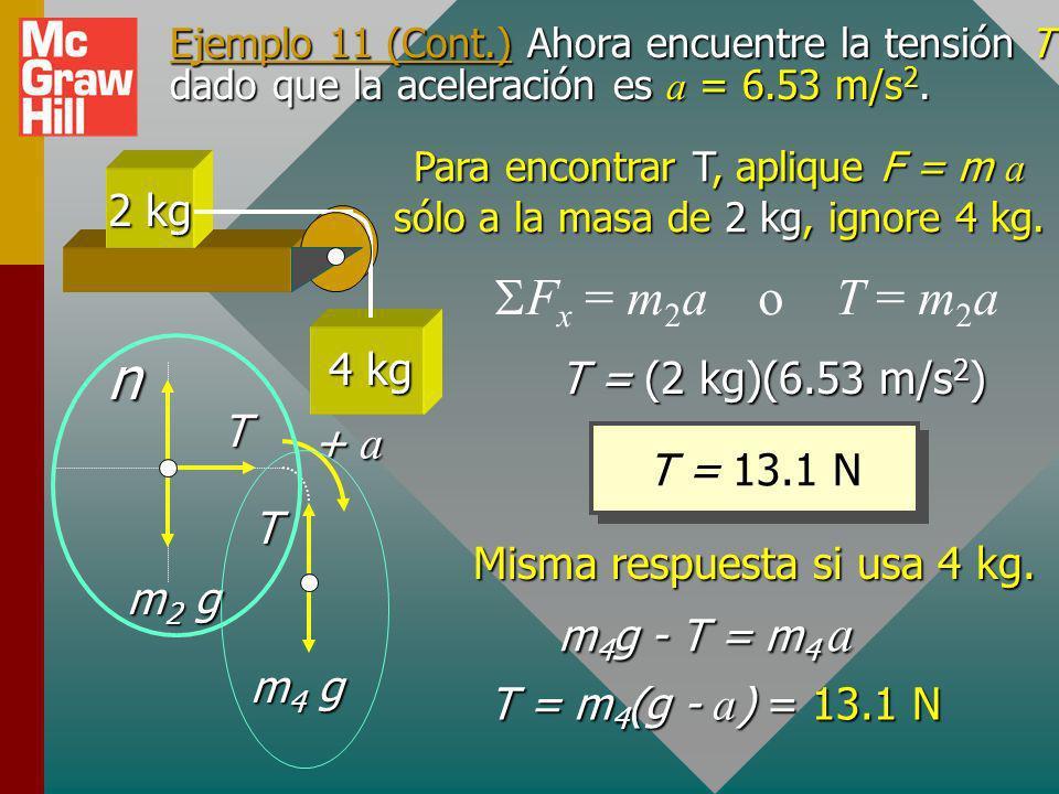 n SFx = m2a o T = m2a 2 kg 4 kg T = (2 kg)(6.53 m/s2) T + a T = 13.1 N