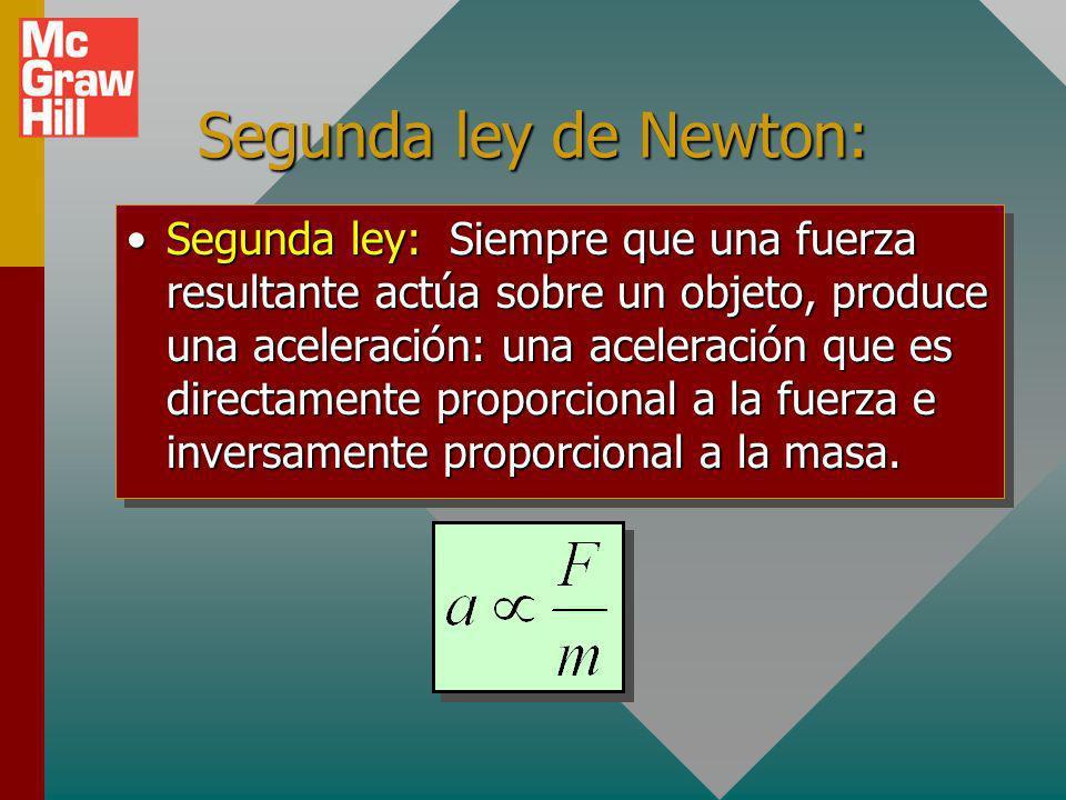 Segunda ley de Newton: