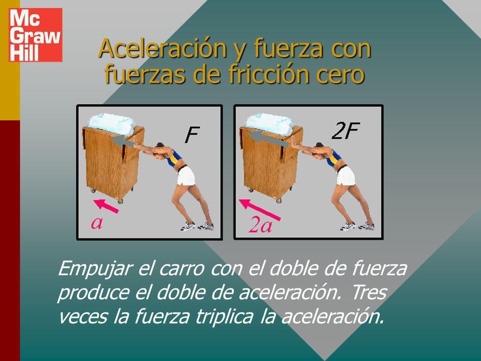 Aceleración y fuerza con fuerzas de fricción cero