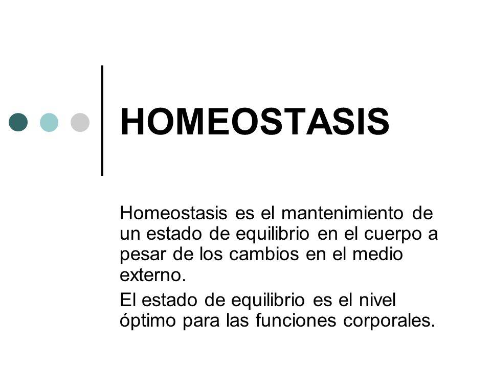 HOMEOSTASIS Homeostasis es el mantenimiento de un estado de equilibrio en el cuerpo a pesar de los cambios en el medio externo.