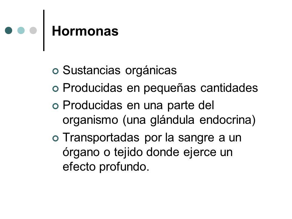 Hormonas Sustancias orgánicas Producidas en pequeñas cantidades