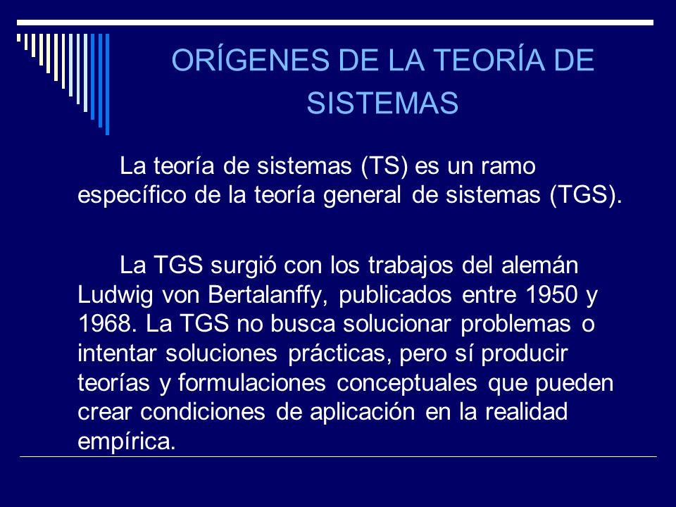 ORÍGENES DE LA TEORÍA DE SISTEMAS