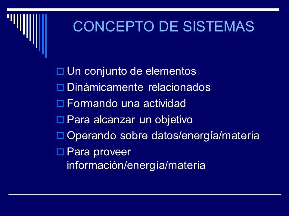 CONCEPTO DE SISTEMAS Un conjunto de elementos