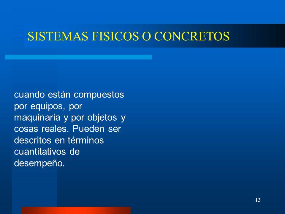 SISTEMAS FISICOS O CONCRETOS