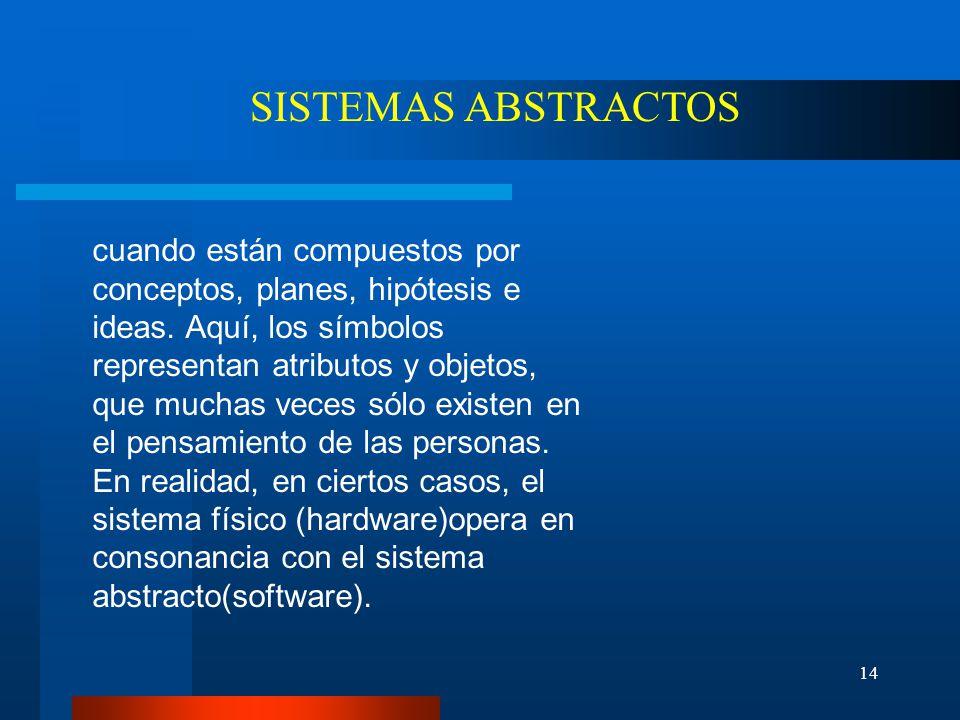 SISTEMAS ABSTRACTOS