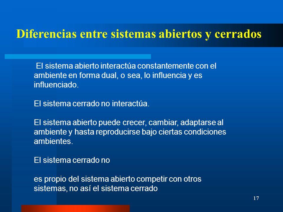 Diferencias entre sistemas abiertos y cerrados