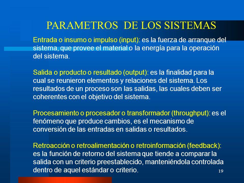 PARAMETROS DE LOS SISTEMAS