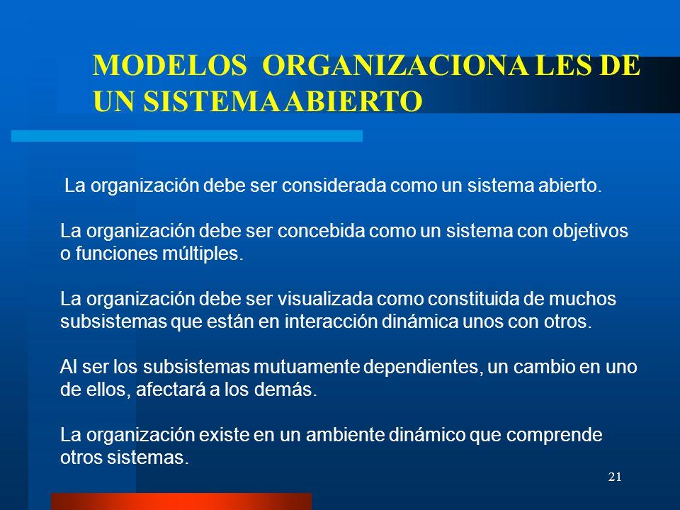 MODELOS ORGANIZACIONA LES DE UN SISTEMA ABIERTO