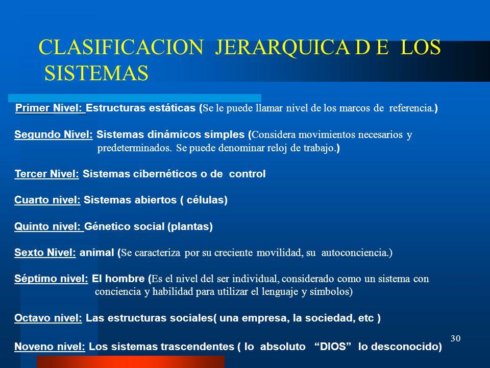 CLASIFICACION JERARQUICA D E LOS SISTEMAS