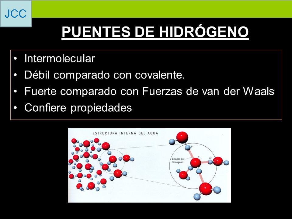 PUENTES DE HIDRÓGENO Intermolecular Débil comparado con covalente.