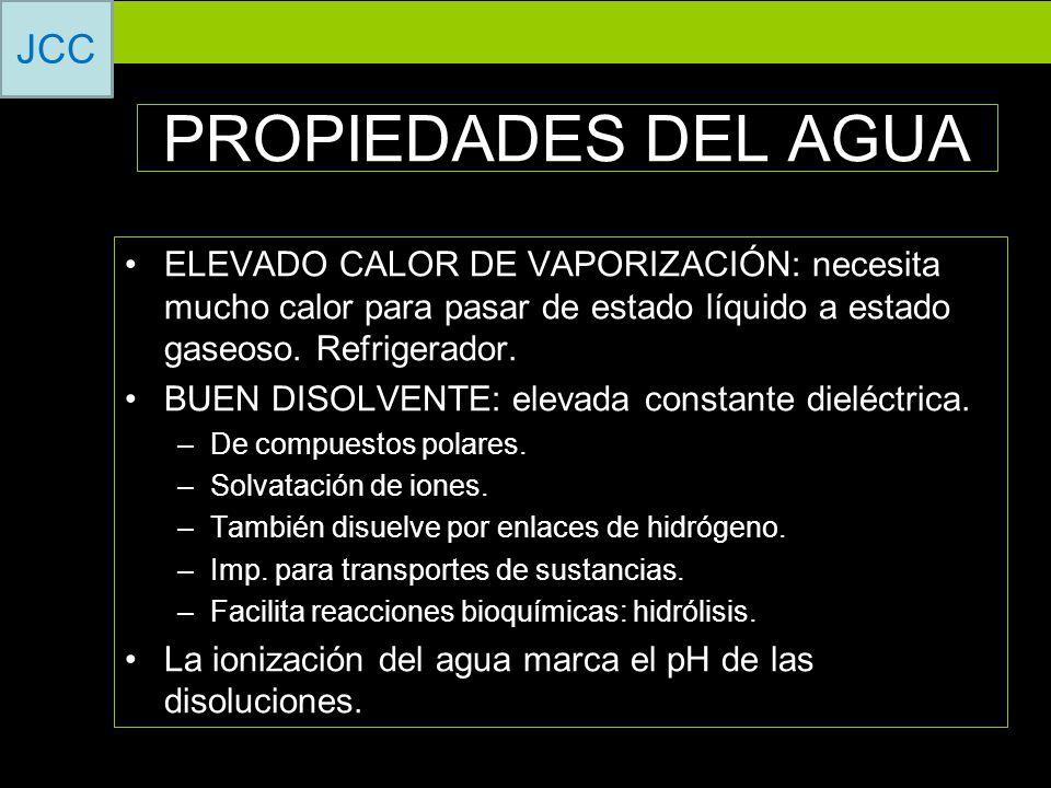 PROPIEDADES DEL AGUA ELEVADO CALOR DE VAPORIZACIÓN: necesita mucho calor para pasar de estado líquido a estado gaseoso. Refrigerador.