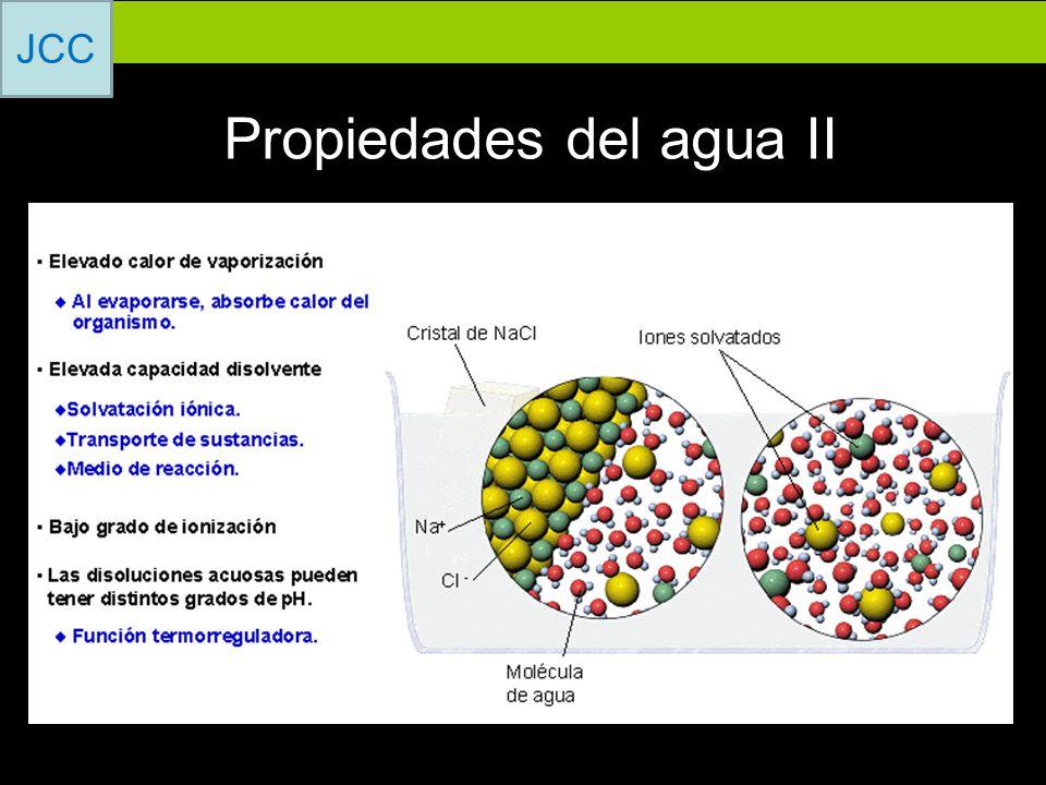 Propiedades del agua II