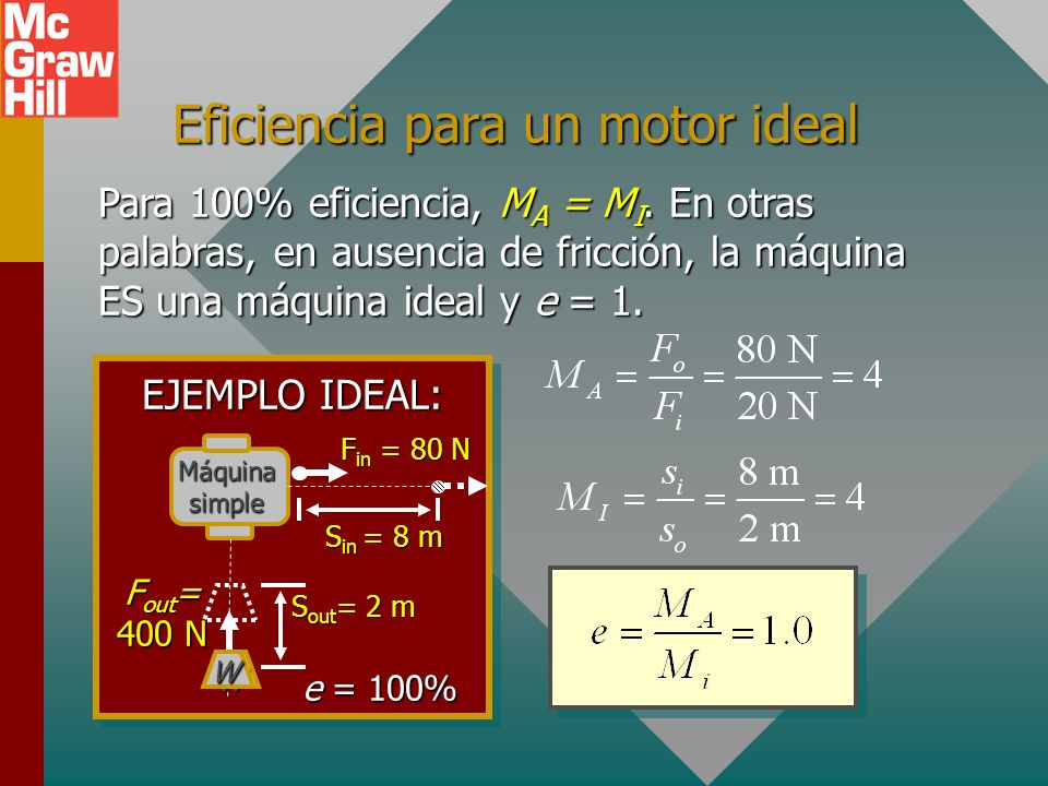 Eficiencia para un motor ideal