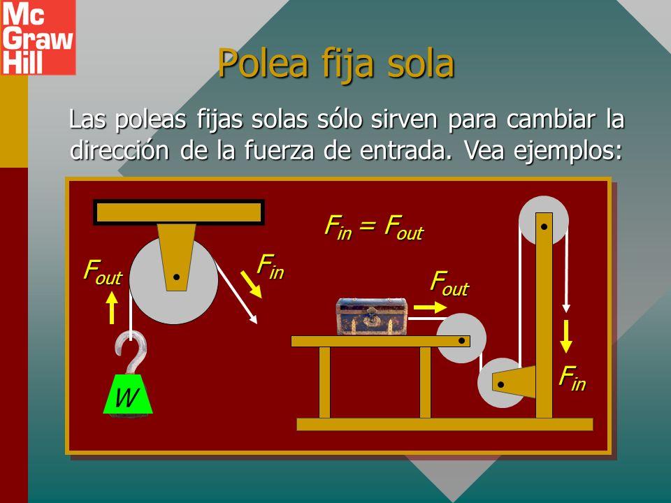 Polea fija sola Las poleas fijas solas sólo sirven para cambiar la dirección de la fuerza de entrada. Vea ejemplos: