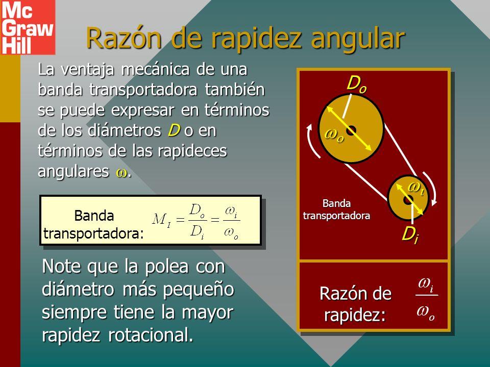 Razón de rapidez angular