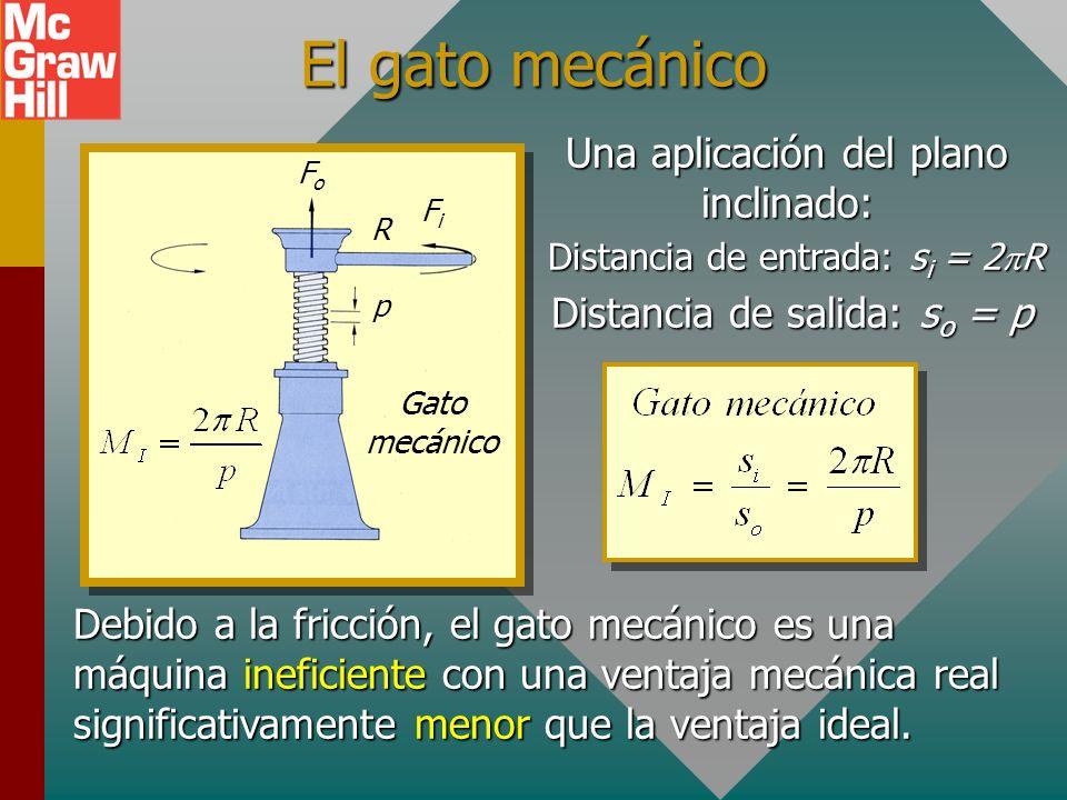 El gato mecánico Una aplicación del plano inclinado: