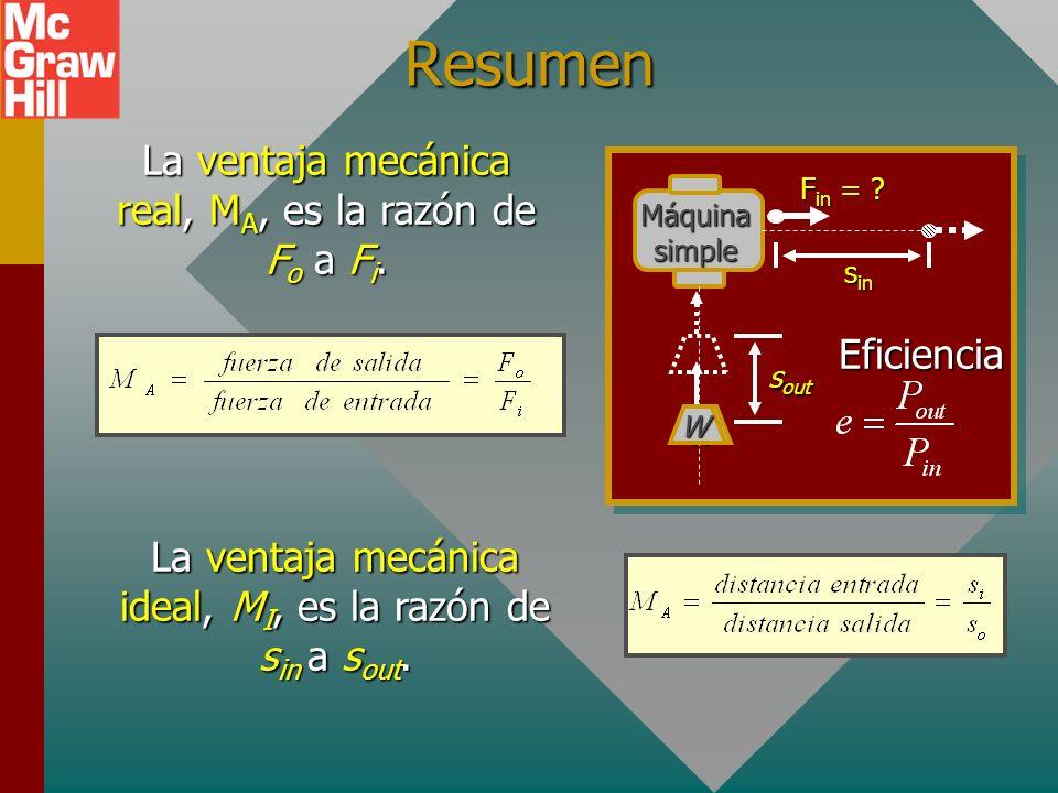 Resumen La ventaja mecánica real, MA, es la razón de Fo a Fi.