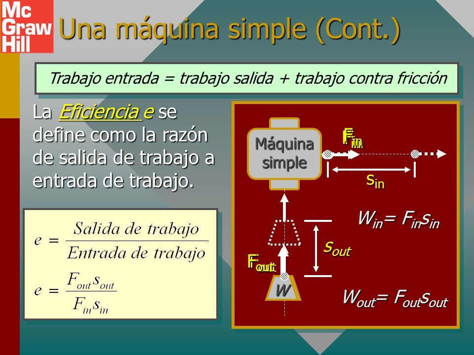 Una máquina simple (Cont.)