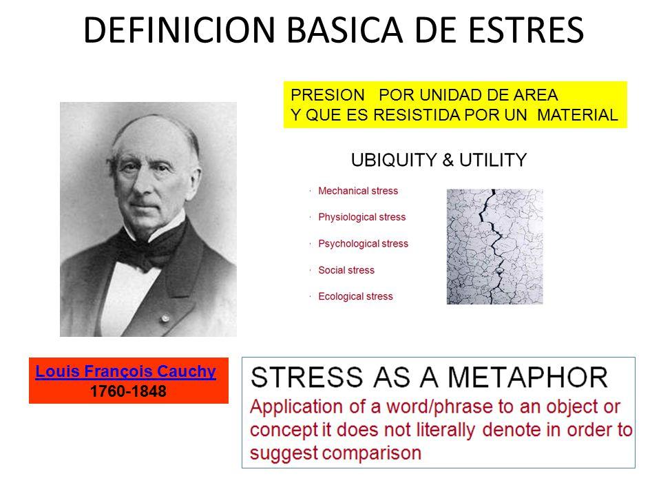 DEFINICION BASICA DE ESTRES
