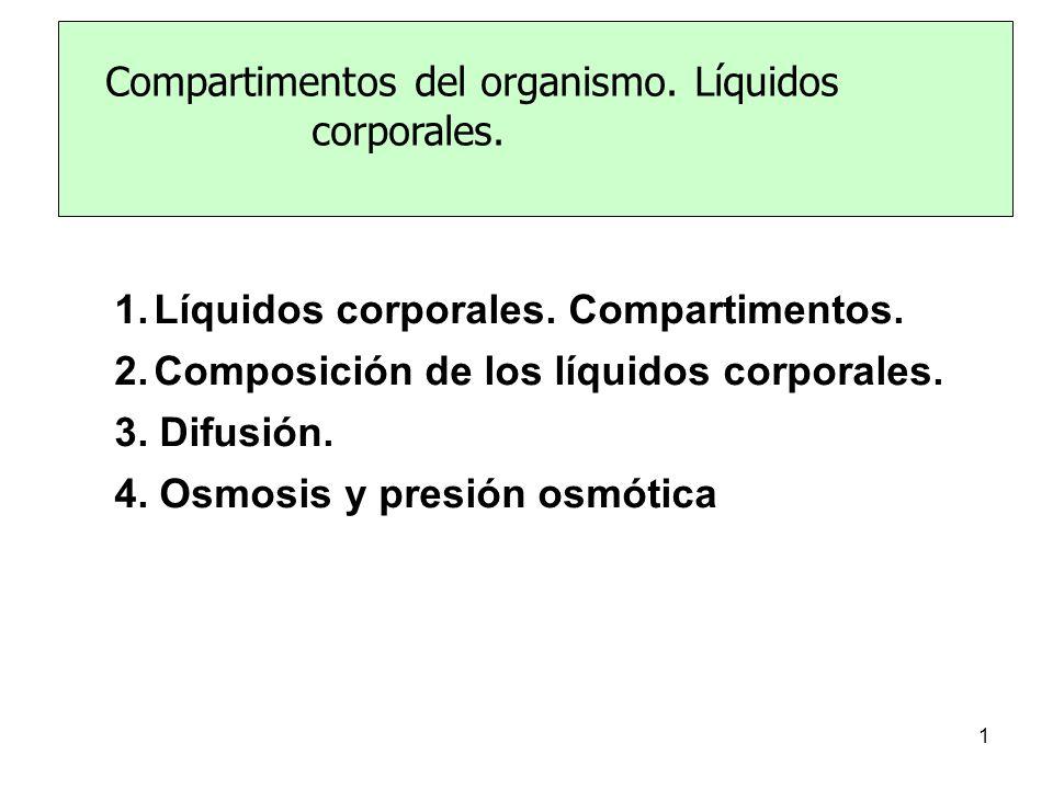 Compartimentos del organismo. Líquidos corporales.