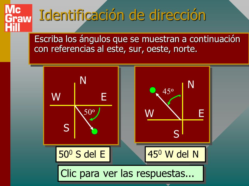 Identificación de dirección