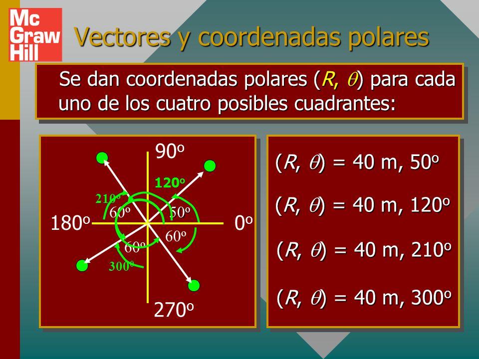 Vectores y coordenadas polares