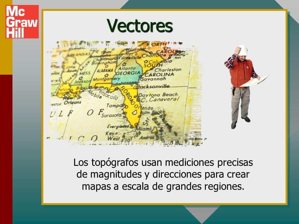 VectoresLos topógrafos usan mediciones precisas de magnitudes y direcciones para crear mapas a escala de grandes regiones.