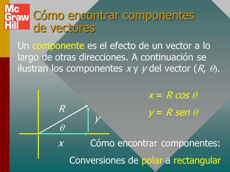 Cómo encontrar componentes de vectores