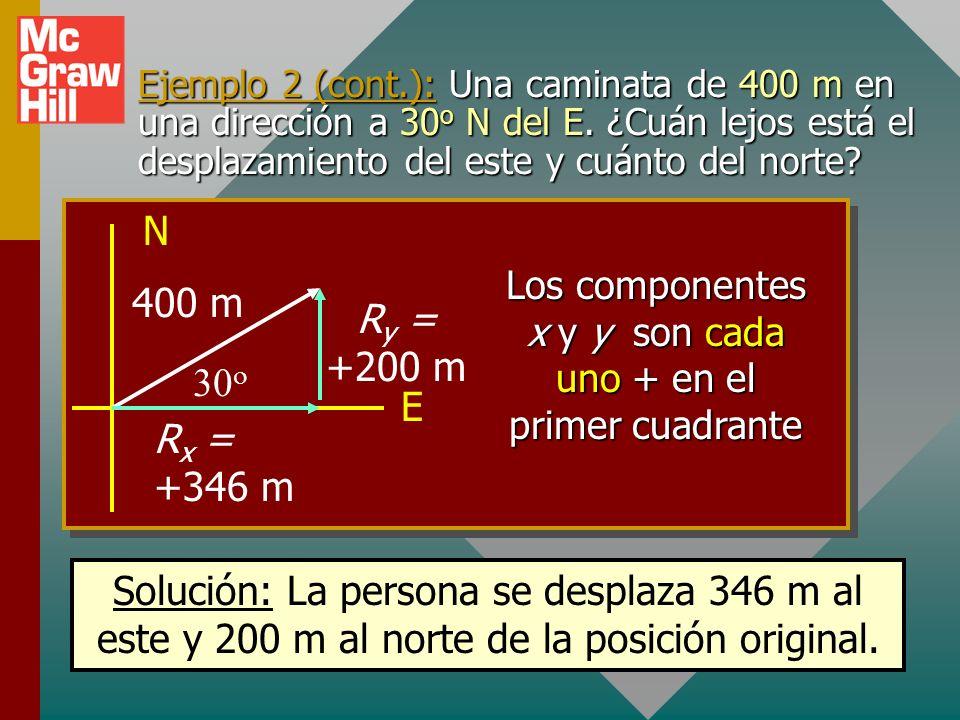 Los componentes x y y son cada uno + en el primer cuadrante