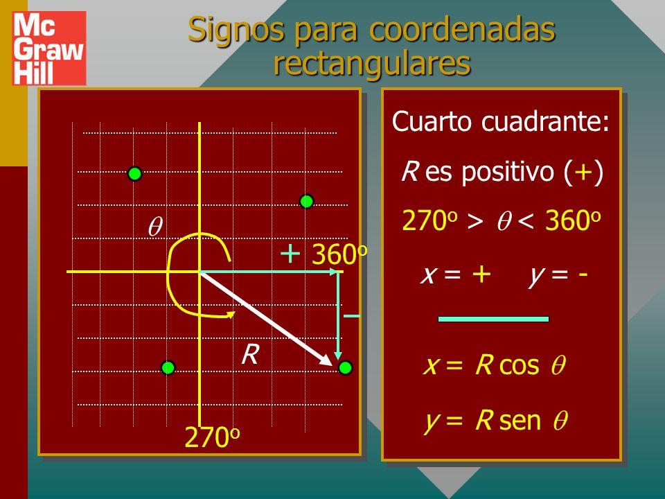 Signos para coordenadas rectangulares