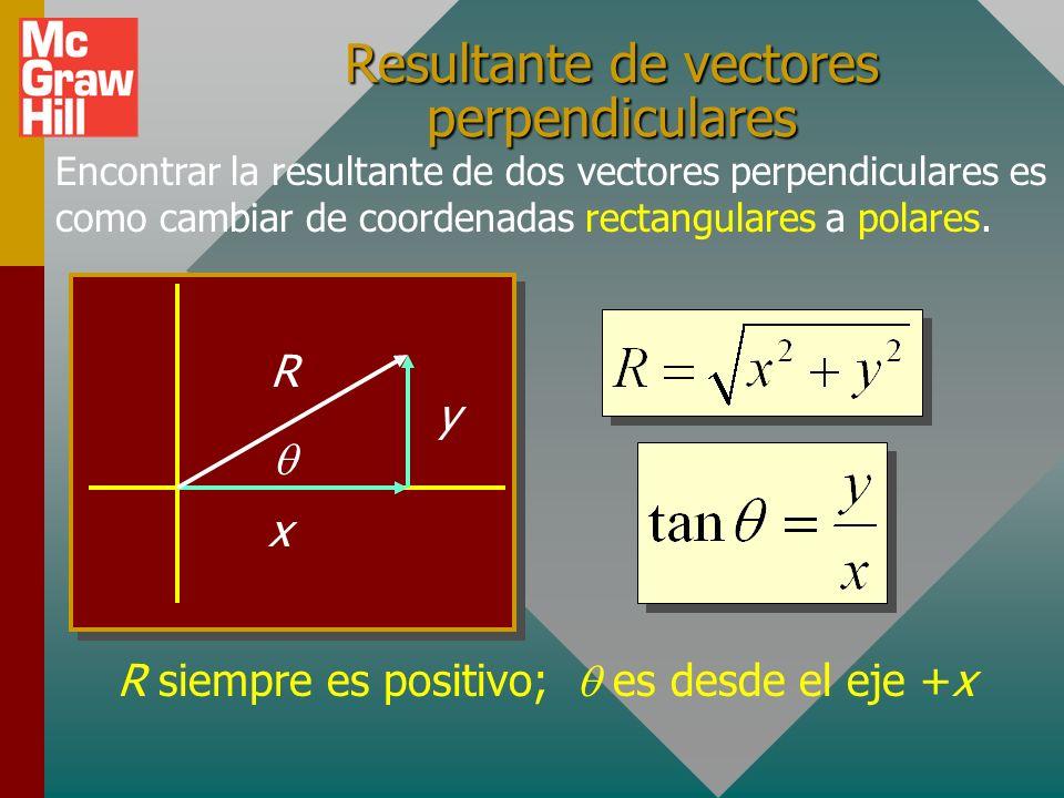 Resultante de vectores perpendiculares