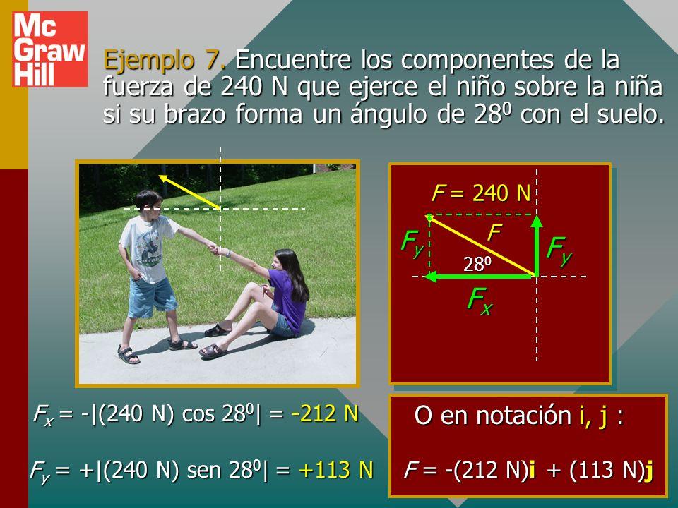 Ejemplo 7. Encuentre los componentes de la fuerza de 240 N que ejerce el niño sobre la niña si su brazo forma un ángulo de 280 con el suelo.