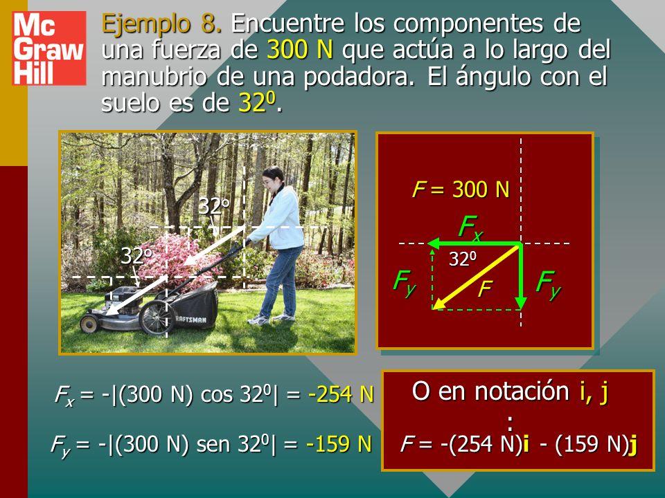 Ejemplo 8. Encuentre los componentes de una fuerza de 300 N que actúa a lo largo del manubrio de una podadora. El ángulo con el suelo es de 320.
